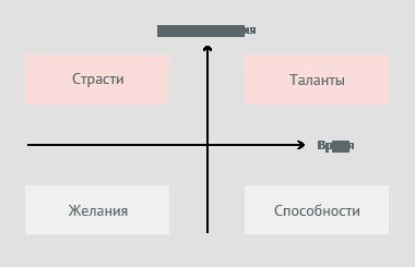 idea-3